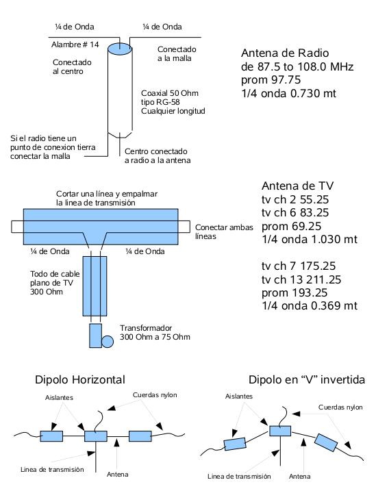 antenas_caseras